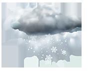 آب و هوای استان اردبیل، شهر اردبیل