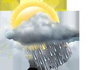 آب و هوای اردبیل